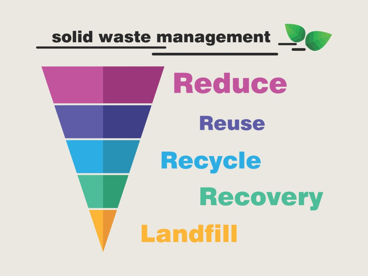 Landfill Garbage Diversion – A Cost Saving Opportunity for Ward 8 Taxpayers