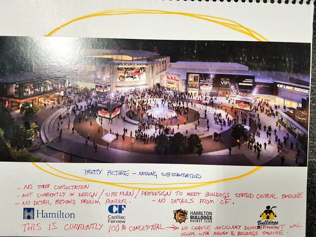 City of Hamilton Limeridge Mall Bulldogs arena proposal