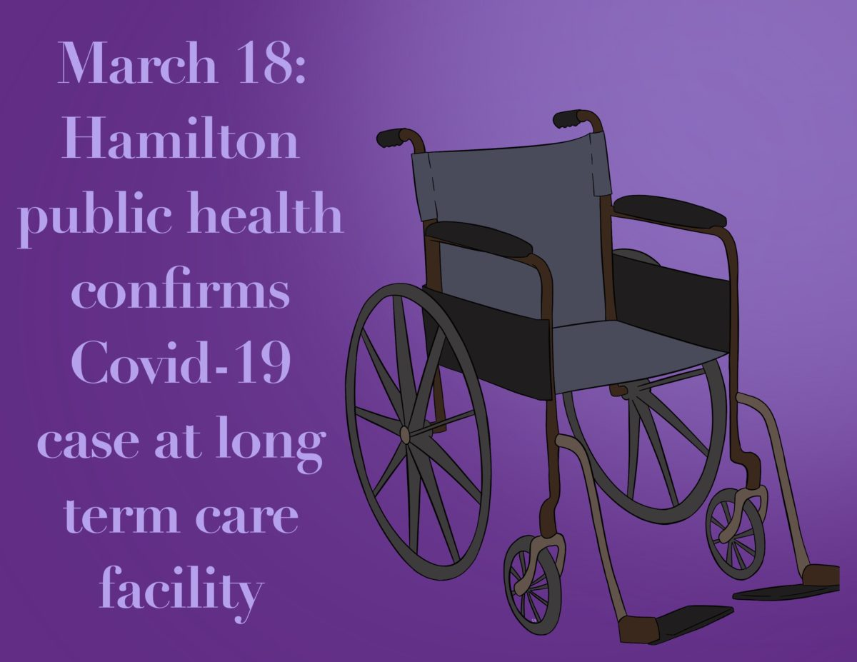 March 18: Hamilton Public Health confirms COVID-19 Case at a Long-term Care Facility