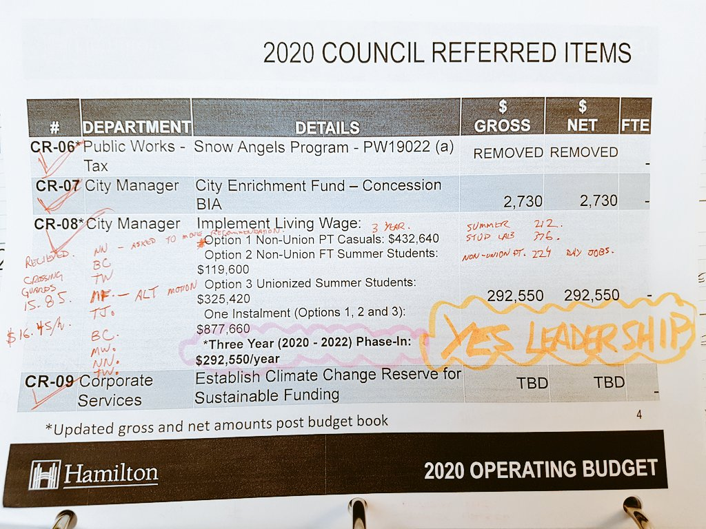 Hamilton City Council Votes Against Becoming a Living Wage Employer