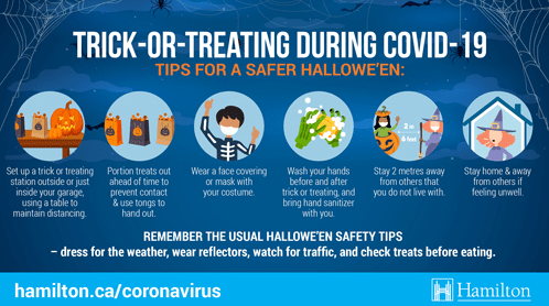 Halloween during COVID: having fun while staying safe