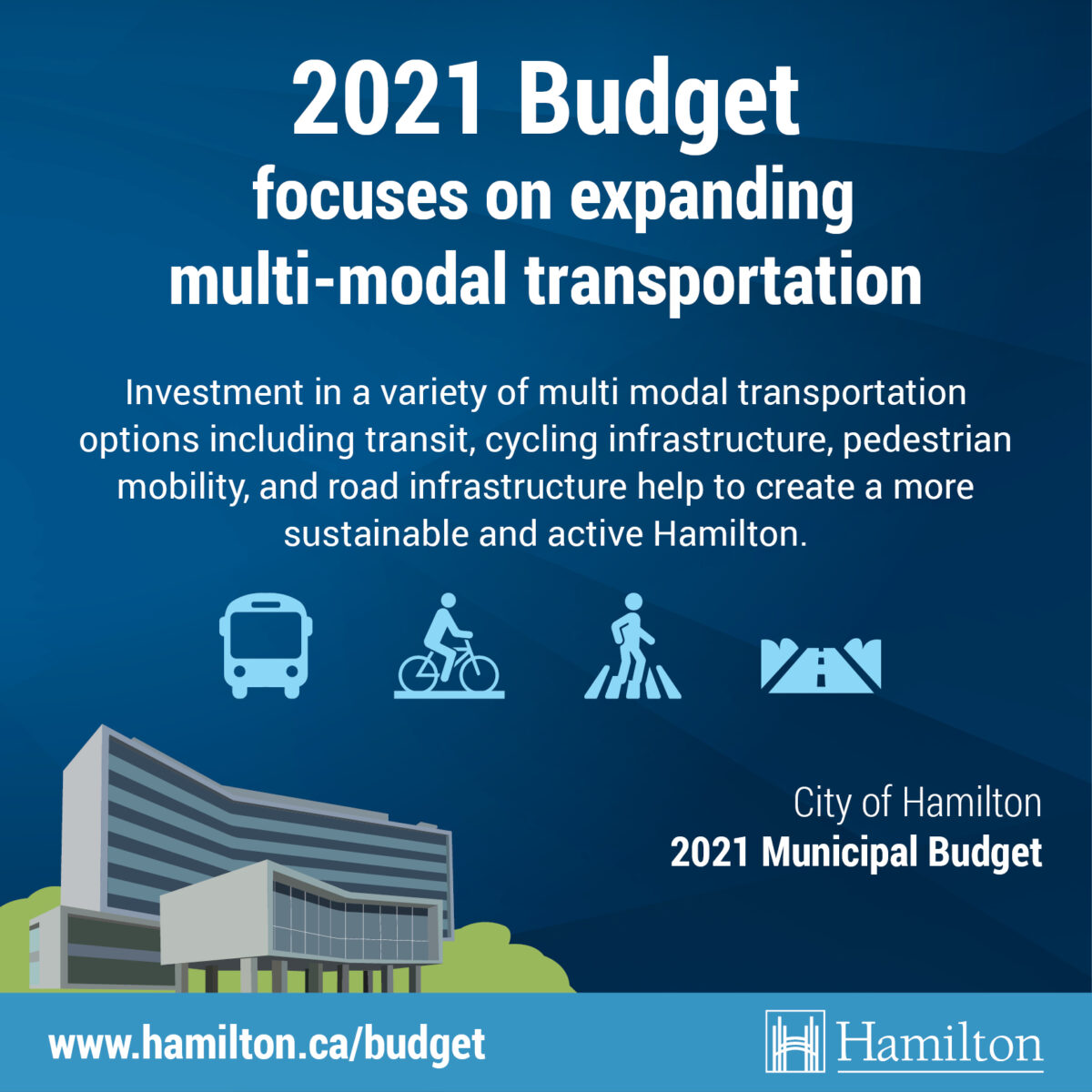 Increased investments in multi-modal transportation infrastructure proposed for 2021 budget